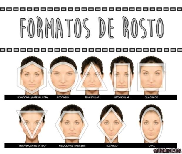 formatos de rosto